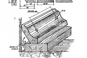 Схема установки деревянного плинтуса